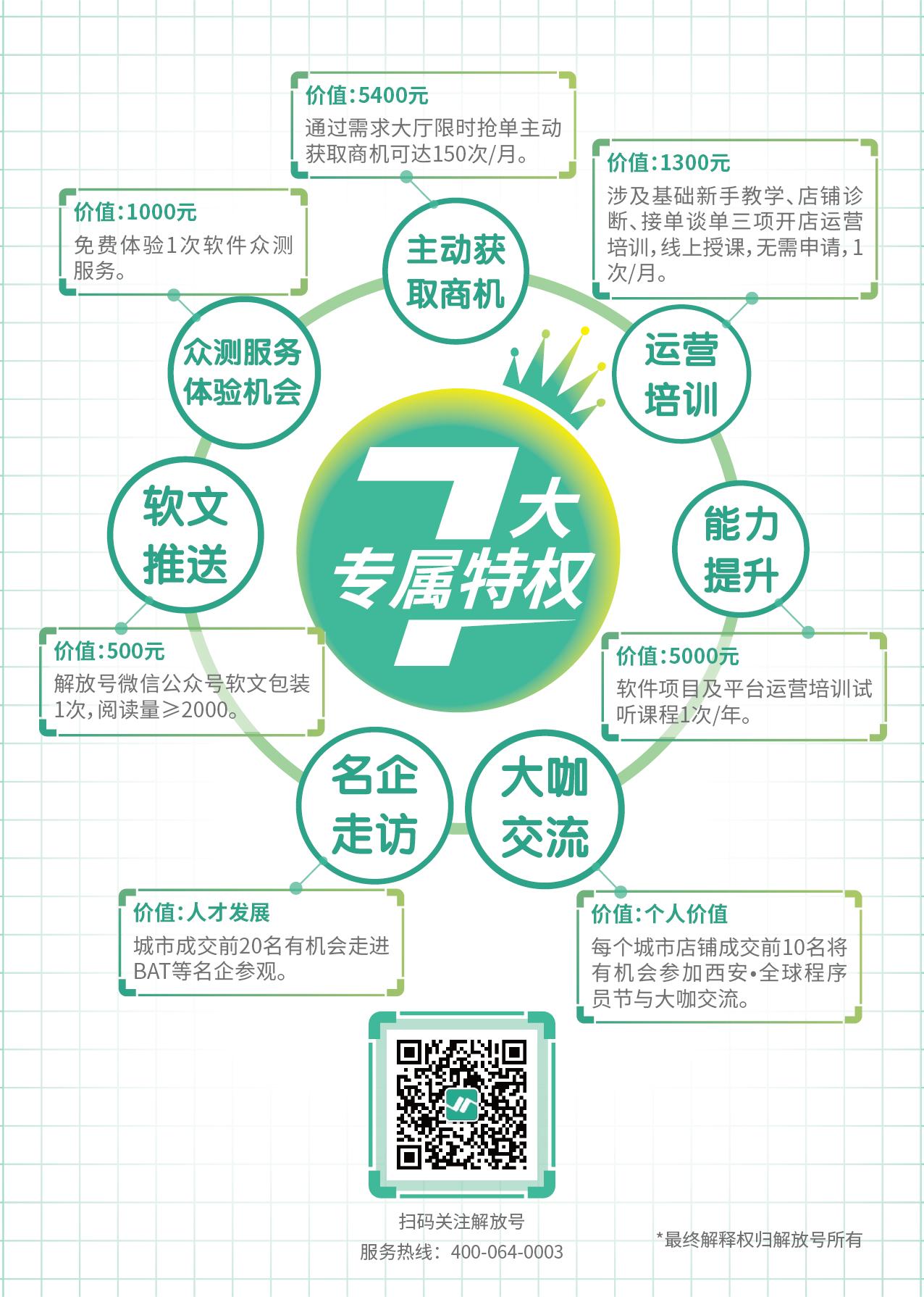 创业店海报2.png