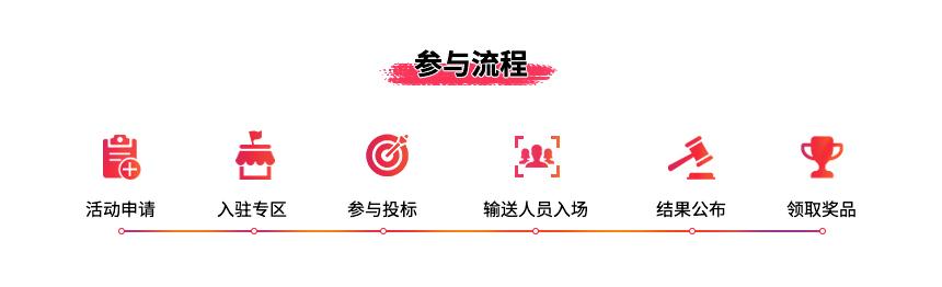 人力专区2.0活动内容页_02.jpg